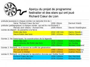 programme-cinematographique-2012